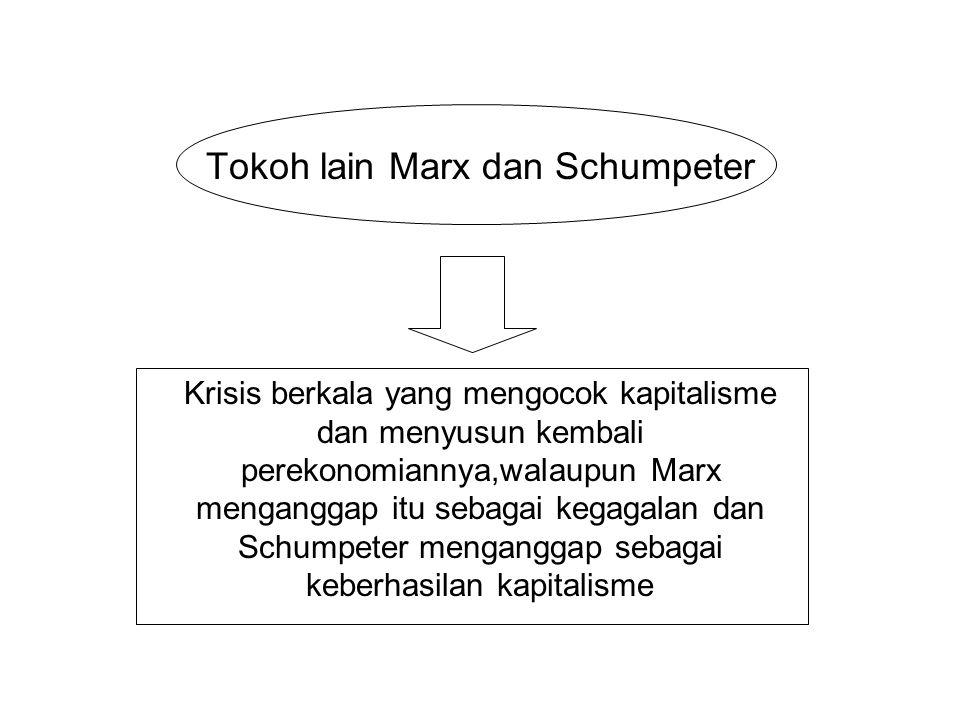 Tokoh lain Marx dan Schumpeter Krisis berkala yang mengocok kapitalisme dan menyusun kembali perekonomiannya,walaupun Marx menganggap itu sebagai kega