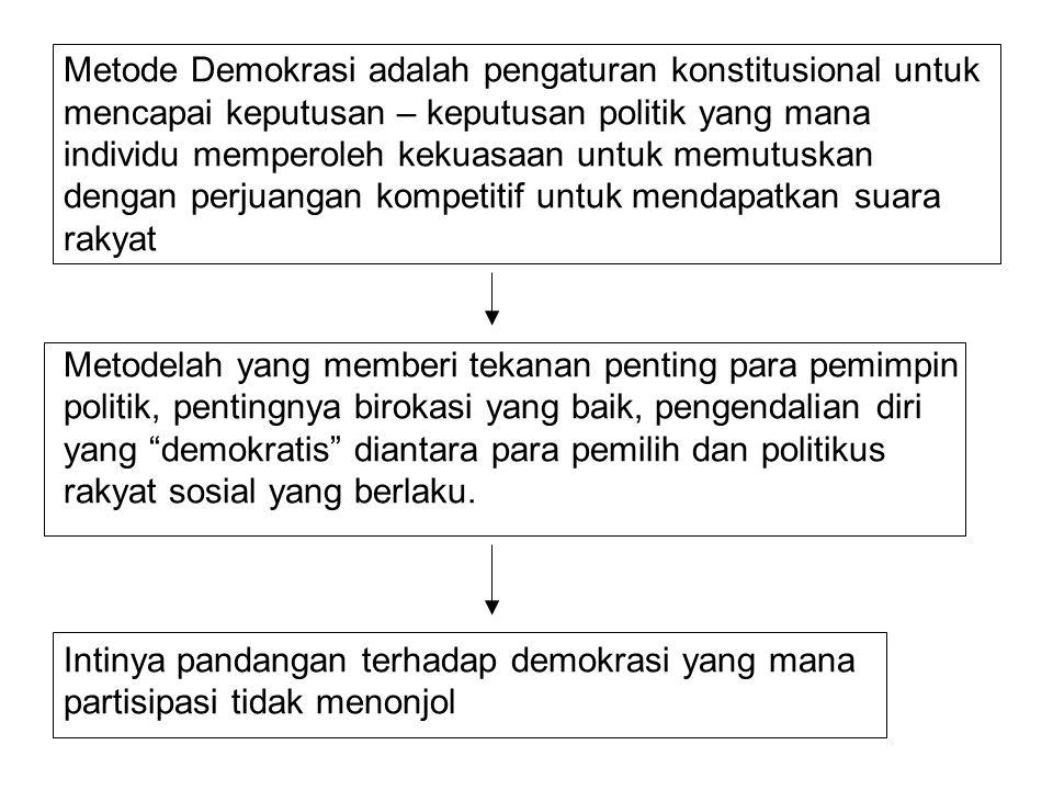 Metode Demokrasi adalah pengaturan konstitusional untuk mencapai keputusan – keputusan politik yang mana individu memperoleh kekuasaan untuk memutuska
