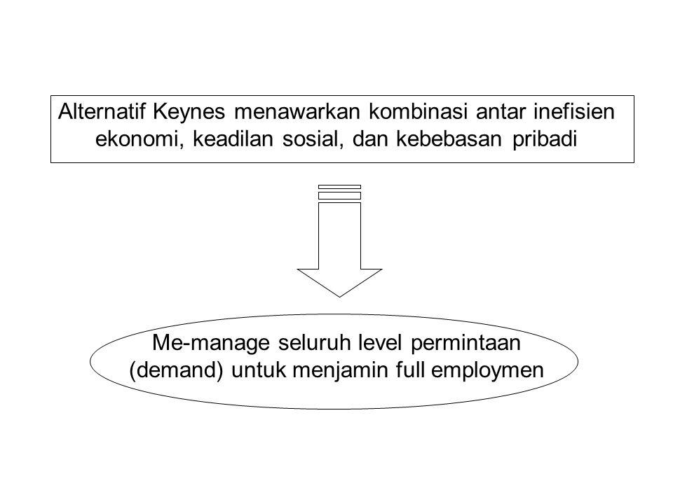 Alternatif Keynes menawarkan kombinasi antar inefisien ekonomi, keadilan sosial, dan kebebasan pribadi Me-manage seluruh level permintaan (demand) unt
