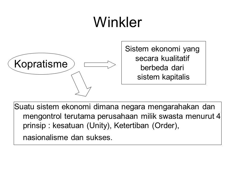 Winkler Kopratisme Suatu sistem ekonomi dimana negara mengarahakan dan mengontrol terutama perusahaan milik swasta menurut 4 prinsip : kesatuan (Unity