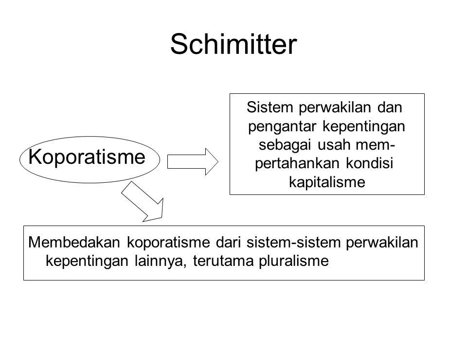 Schimitter Koporatisme Membedakan koporatisme dari sistem-sistem perwakilan kepentingan lainnya, terutama pluralisme Sistem perwakilan dan pengantar k