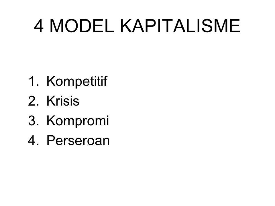4 MODEL KAPITALISME 1.Kompetitif 2.Krisis 3.Kompromi 4.Perseroan