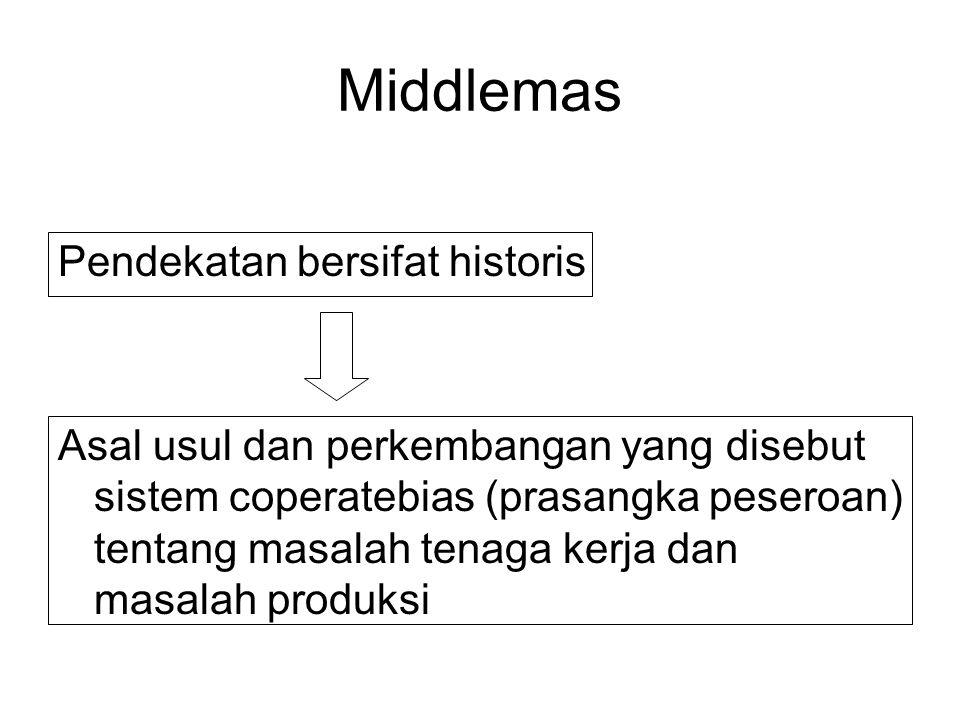Middlemas Pendekatan bersifat historis Asal usul dan perkembangan yang disebut sistem coperatebias (prasangka peseroan) tentang masalah tenaga kerja d