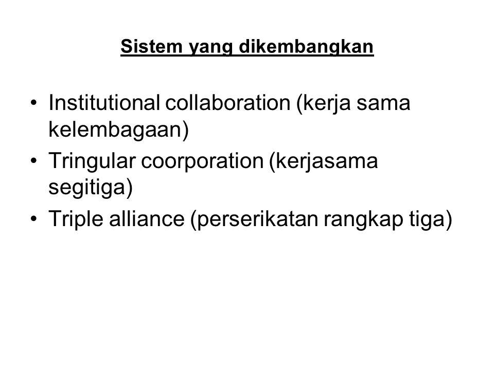 Sistem yang dikembangkan Institutional collaboration (kerja sama kelembagaan) Tringular coorporation (kerjasama segitiga) Triple alliance (perserikata