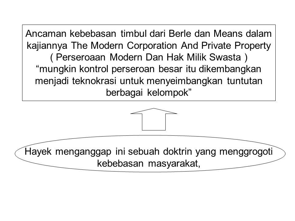 "Ancaman kebebasan timbul dari Berle dan Means dalam kajiannya The Modern Corporation And Private Property ( Perseroaan Modern Dan Hak Milik Swasta ) """