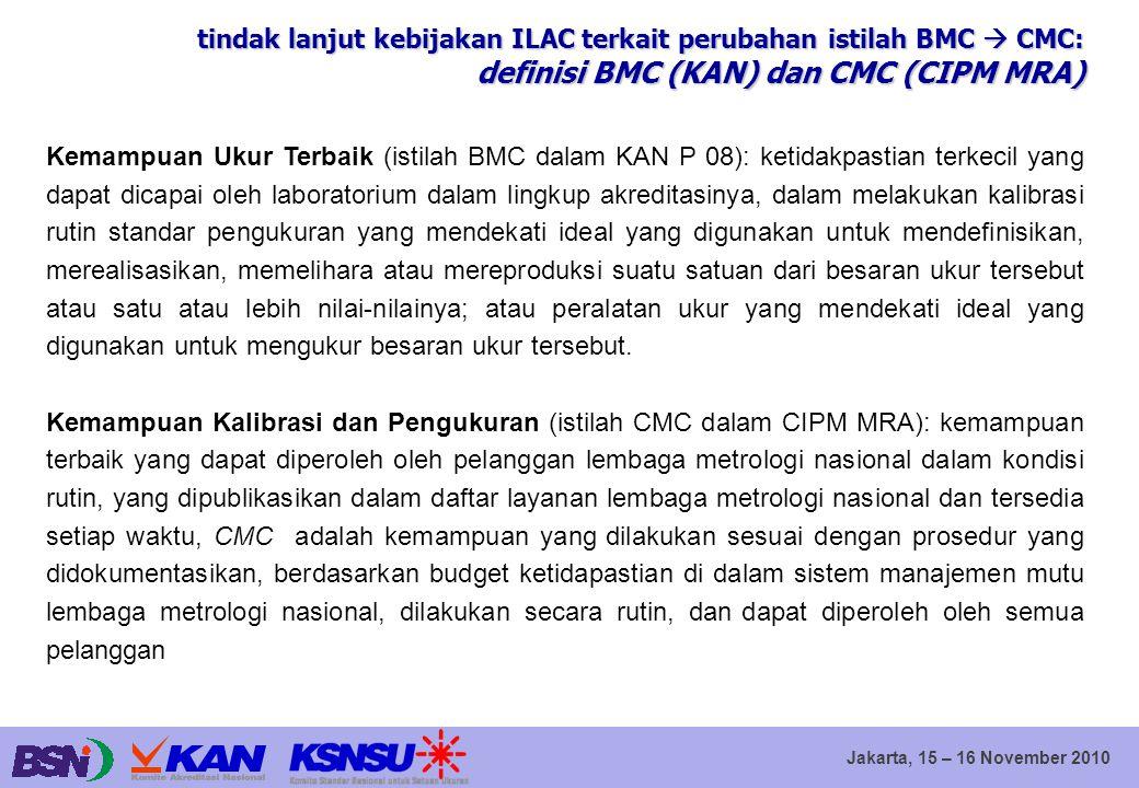 Jakarta, 15 – 16 November 2010 Kemampuan Ukur Terbaik (istilah BMC dalam KAN P 08): ketidakpastian terkecil yang dapat dicapai oleh laboratorium dalam