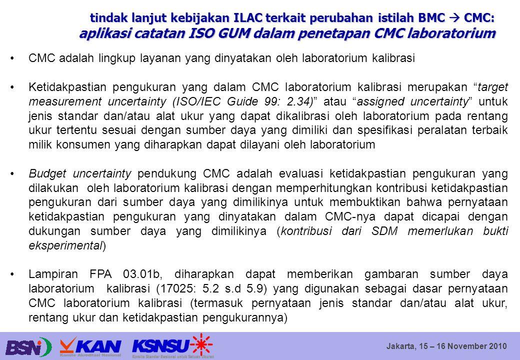 Jakarta, 15 – 16 November 2010 CMC adalah lingkup layanan yang dinyatakan oleh laboratorium kalibrasi Ketidakpastian pengukuran yang dalam CMC laborat