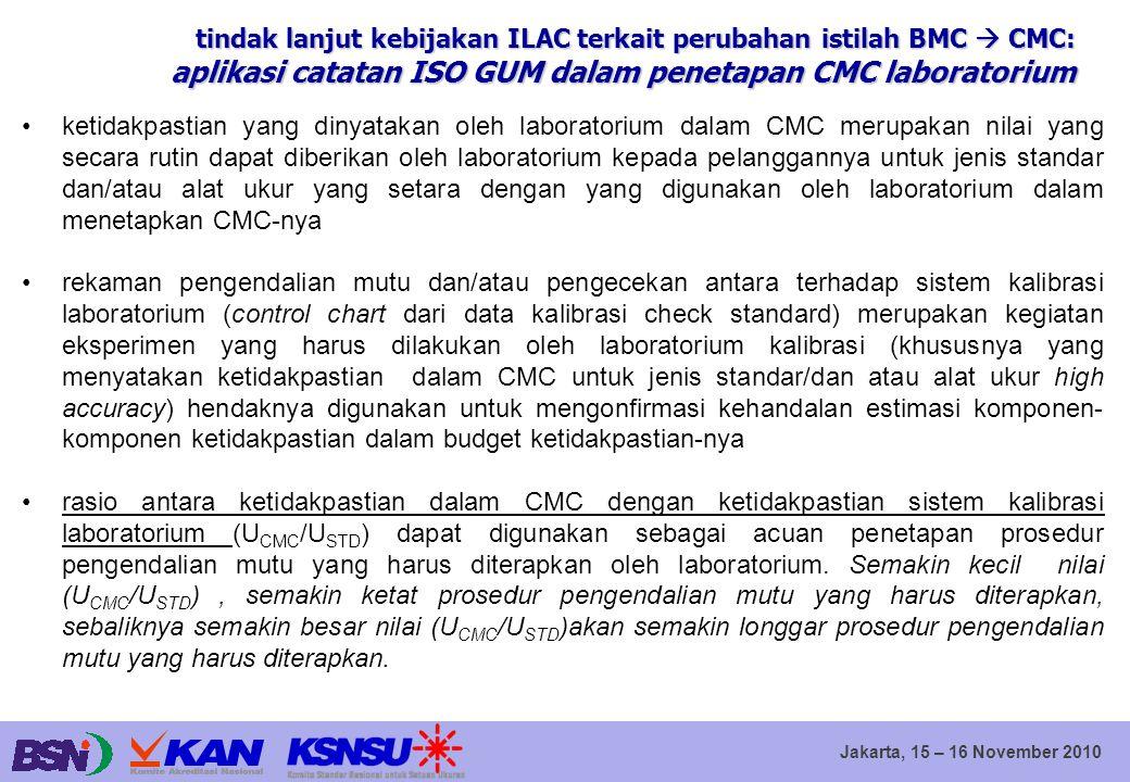 Jakarta, 15 – 16 November 2010 ketidakpastian yang dinyatakan oleh laboratorium dalam CMC merupakan nilai yang secara rutin dapat diberikan oleh labor