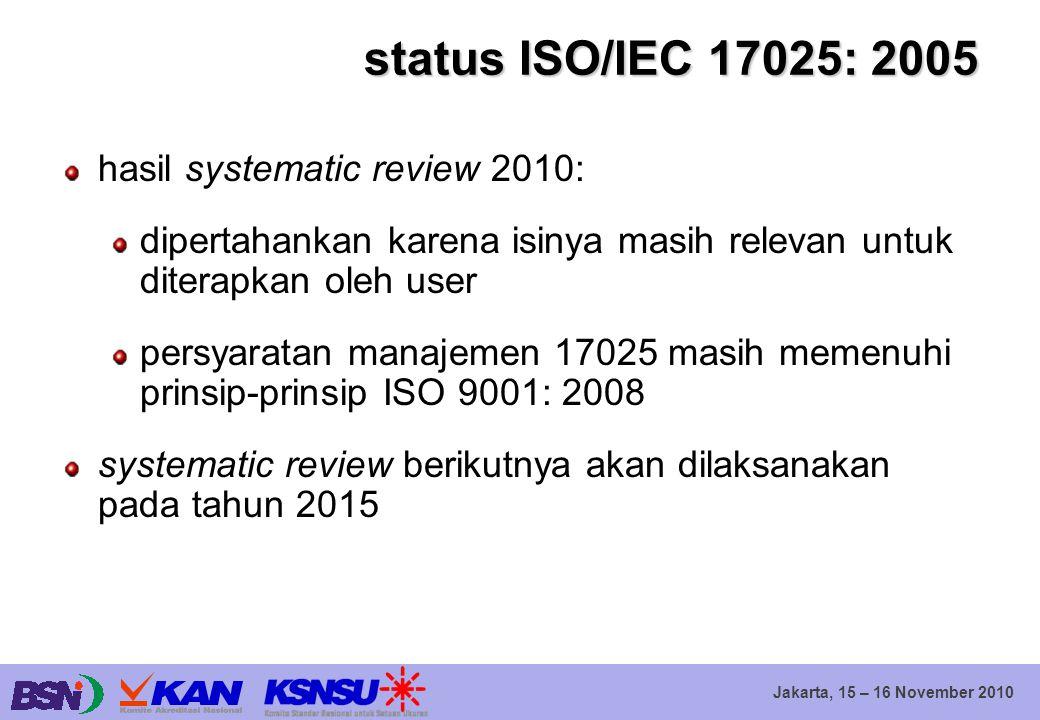 Jakarta, 15 – 16 November 2010 status ISO/IEC 17025: 2005 hasil systematic review 2010: dipertahankan karena isinya masih relevan untuk diterapkan ole