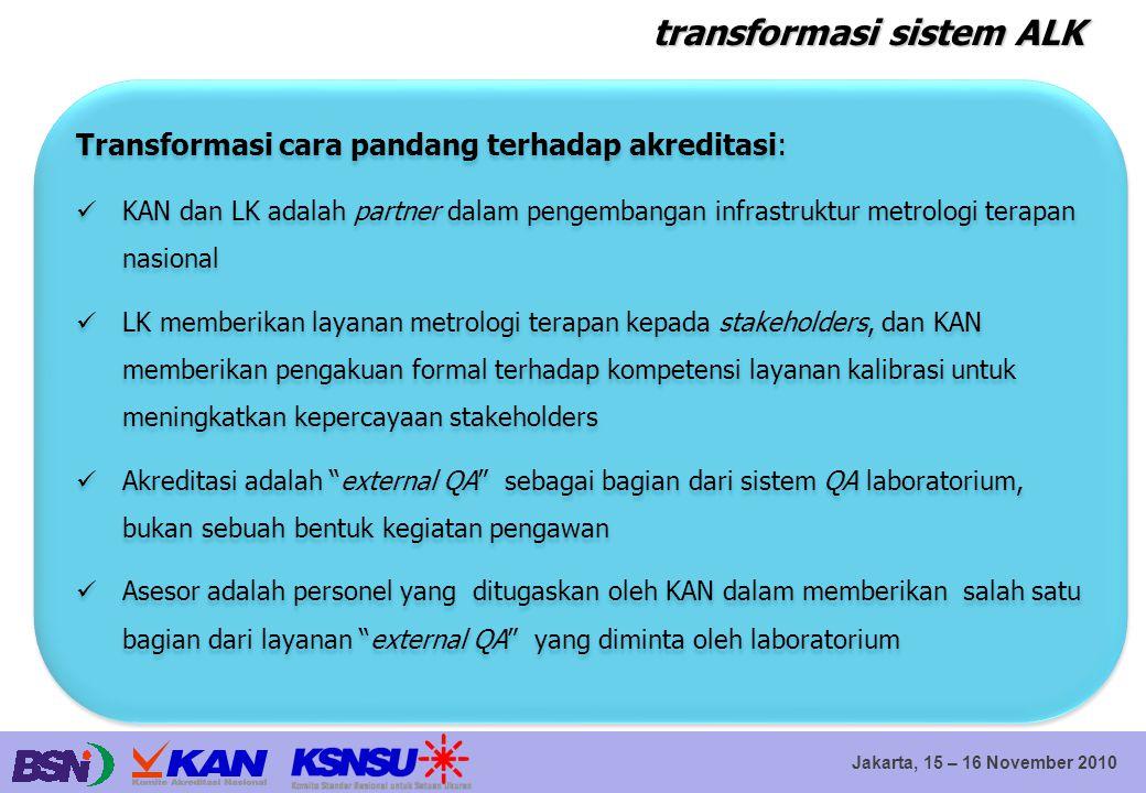 Jakarta, 15 – 16 November 2010 transformasi sistem ALK Transformasi cara pandang terhadap akreditasi: KAN dan LK adalah partner dalam pengembangan inf