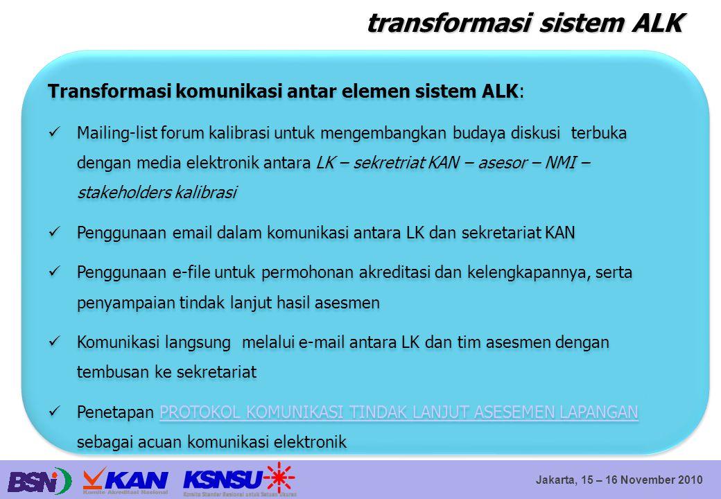 Jakarta, 15 – 16 November 2010 transformasi sistem ALK Transformasi komunikasi antar elemen sistem ALK: Mailing-list forum kalibrasi untuk mengembangk