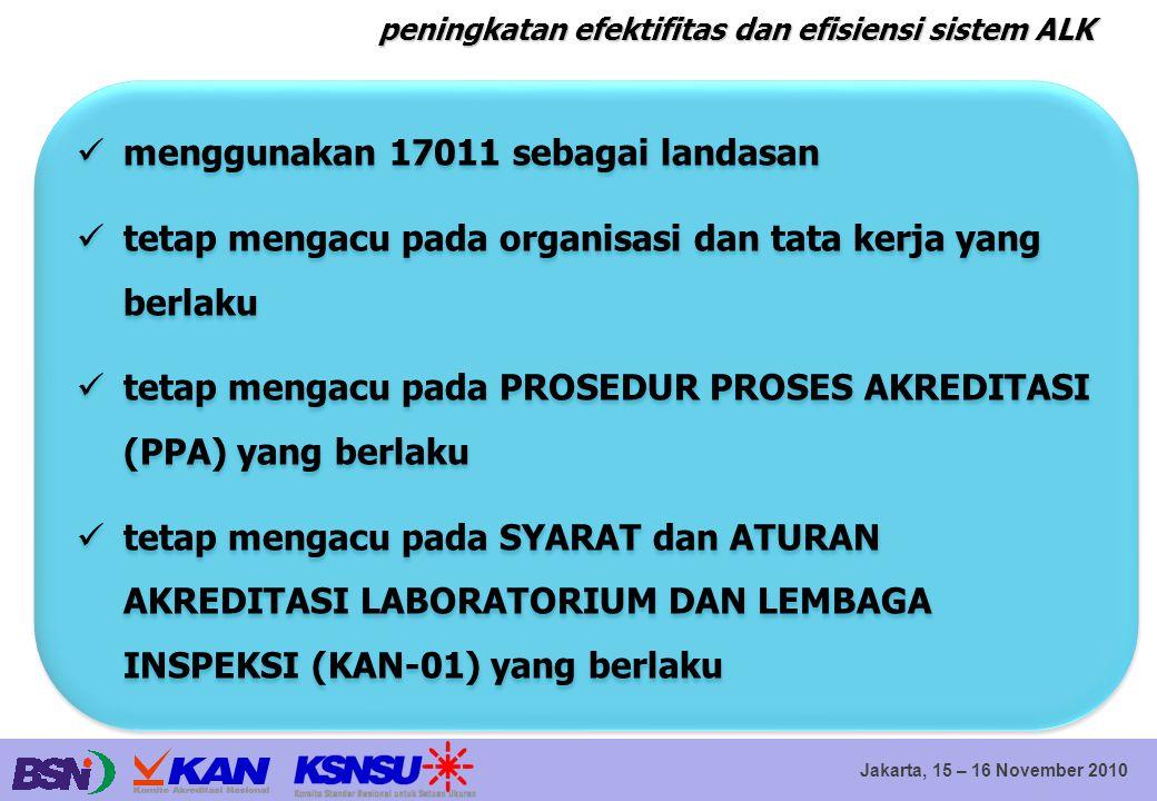 Jakarta, 15 – 16 November 2010 kinerja sistem ALK (s.d 12 November 2010) tahun jumlah LK personel set KAN LK jumlah asesor Kepala jumlah asesor & tenaga ahli total waktu aplikasi s.d on- site total waktu on-site s.d keputusan 1996 - 2000172119 20013241116 20024831117 20035831118 20046631219 2005814 (+1)1221 2006864 (+2)15255.27.6 2007924 (+2)15305.07.3 20081033 (+2)18294.06.5 20091123 (+2)22253.46.4 s.d NOV 20101323 (+1) (+2)24302.84.9