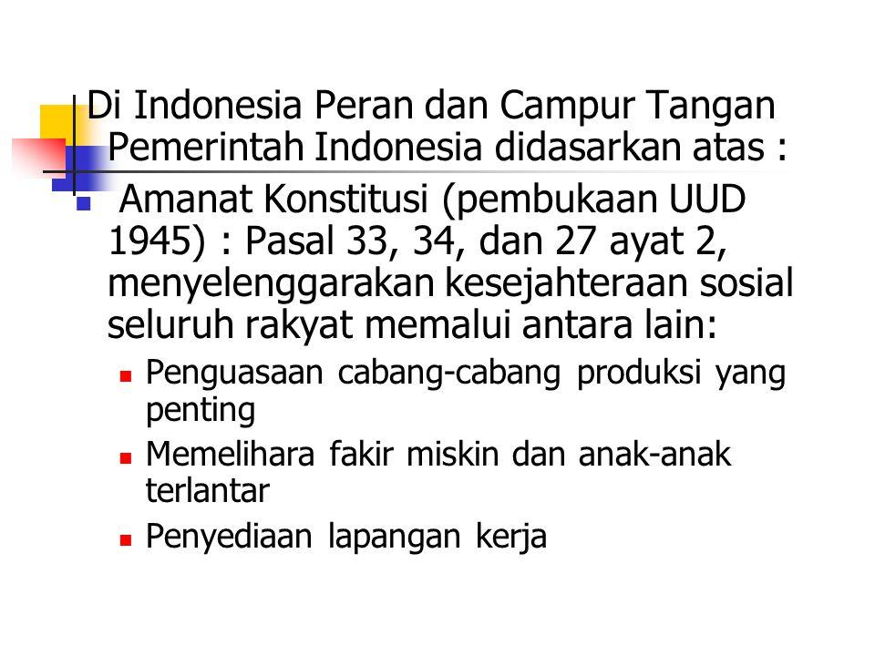 Di Indonesia Peran dan Campur Tangan Pemerintah Indonesia didasarkan atas : Amanat Konstitusi (pembukaan UUD 1945) : Pasal 33, 34, dan 27 ayat 2, meny