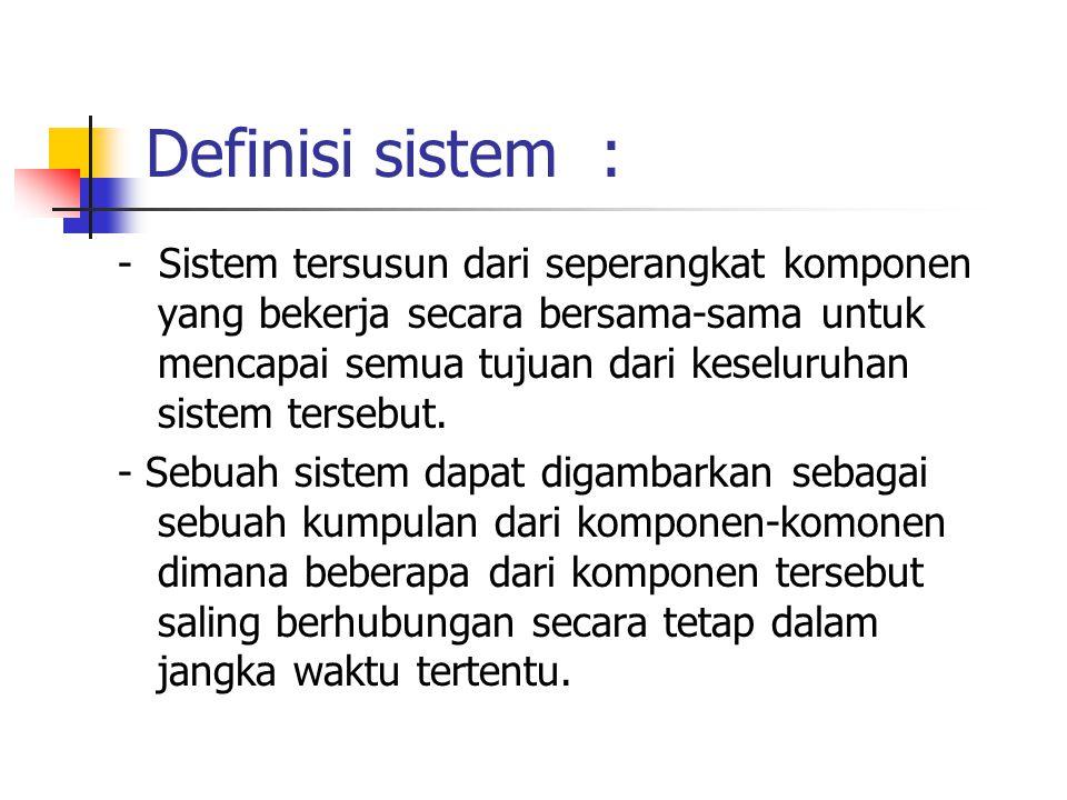 2.Rumusan Emil Salim 1.
