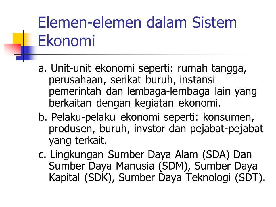 Elemen-elemen dalam Sistem Ekonomi a. Unit-unit ekonomi seperti: rumah tangga, perusahaan, serikat buruh, instansi pemerintah dan lembaga-lembaga lain