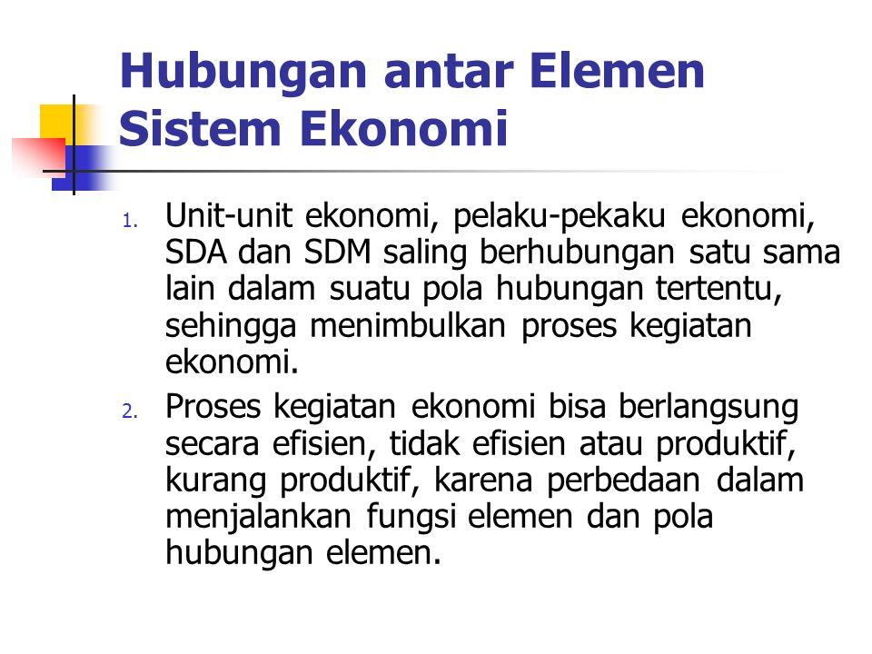 Hubungan antar Elemen Sistem Ekonomi 1. Unit-unit ekonomi, pelaku-pekaku ekonomi, SDA dan SDM saling berhubungan satu sama lain dalam suatu pola hubun