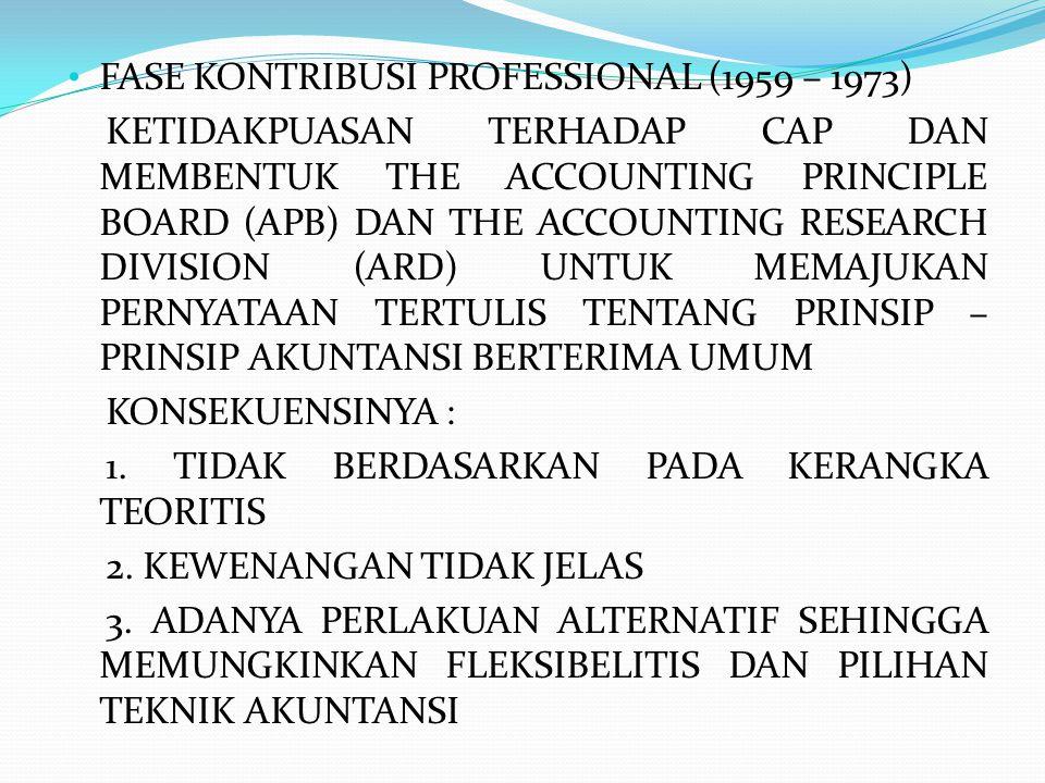 FASE KONTRIBUSI INSTITUSI (1933 – 1959) TANDANYA DIBENTUKNYA SECURITIES AND EXCHANGE COMMISION (SEC) DAN COMMITTEE ON ACCOUNTING PROCEDURES, TUJUAN DI