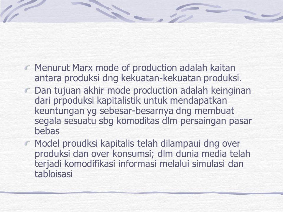 Menurut Marx mode of production adalah kaitan antara produksi dng kekuatan-kekuatan produksi. Dan tujuan akhir mode production adalah keinginan dari p