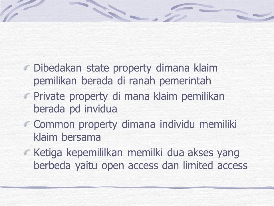Dibedakan state property dimana klaim pemilikan berada di ranah pemerintah Private property di mana klaim pemilikan berada pd invidua Common property
