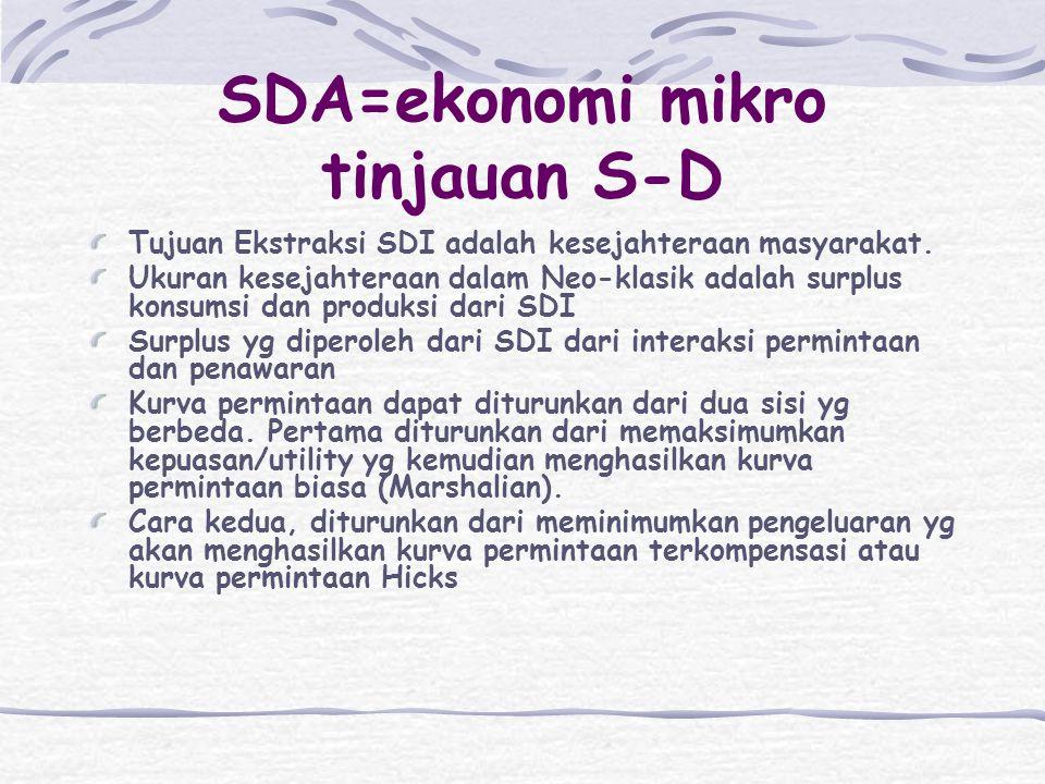 SDA=ekonomi mikro tinjauan S-D Tujuan Ekstraksi SDI adalah kesejahteraan masyarakat. Ukuran kesejahteraan dalam Neo-klasik adalah surplus konsumsi dan