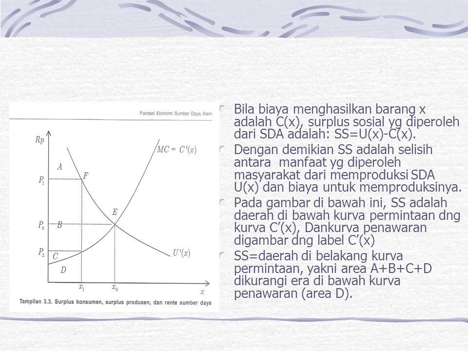 Bila biaya menghasilkan barang x adalah C(x), surplus sosial yg diperoleh dari SDA adalah: SS=U(x)-C(x). Dengan demikian SS adalah selisih antara manf