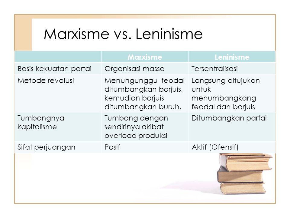 Marxisme vs. Leninisme MarxismeLeninisme Basis kekuatan partaiOrganisasi massaTersentralisasi Metode revolusiMenungunggu feodal ditumbangkan borjuis,