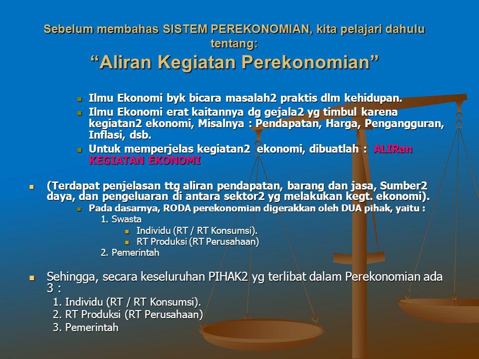 Bagaimana kenyataannya??.Apakah ekonomi Pancasila diterapkan di Indonesia????.