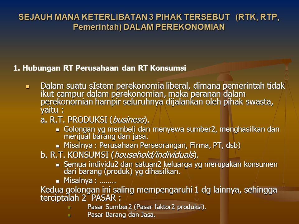 Karakteristik sistem ekonomi Organisasi dari rencana pembuatan keputusan.