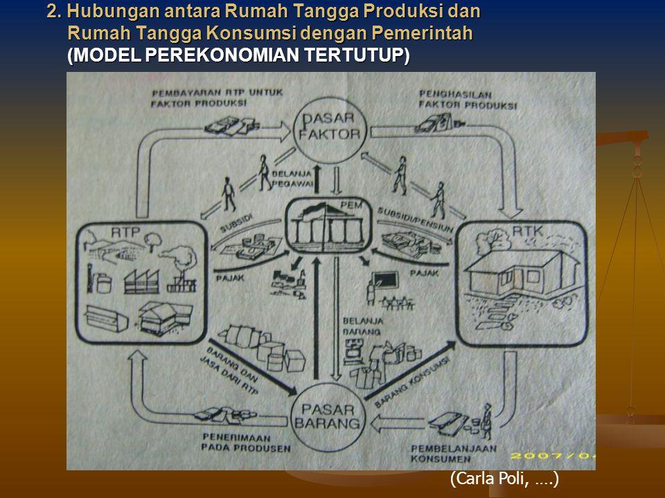 2. Hubungan antara Rumah Tangga Produksi dan Rumah Tangga Konsumsi dengan Pemerintah (MODEL PEREKONOMIAN TERTUTUP) (Carla Poli, ….)