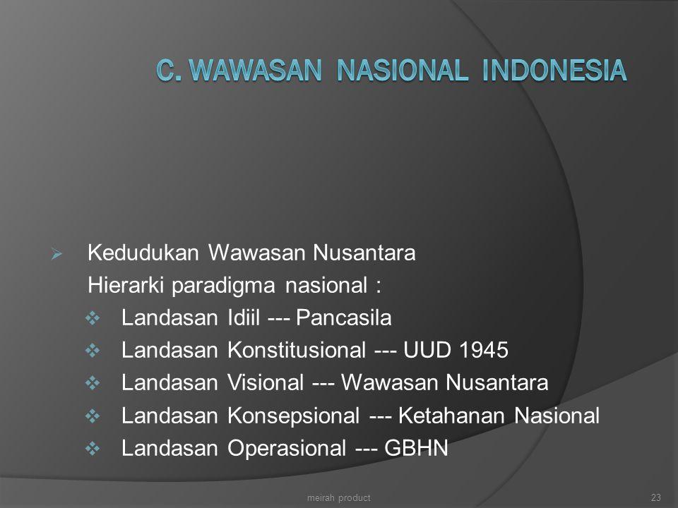  Kedudukan Wawasan Nusantara Hierarki paradigma nasional :  Landasan Idiil --- Pancasila  Landasan Konstitusional --- UUD 1945  Landasan Visional