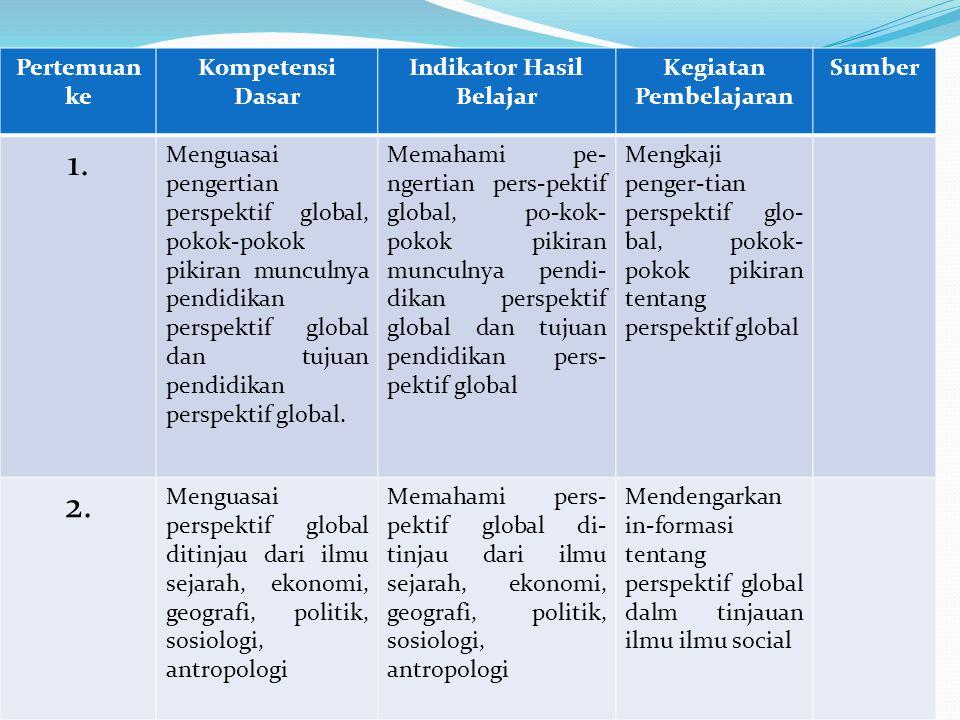 Pertemuan ke Kompetensi Dasar Indikator Hasil Belajar Kegiatan Pembelajaran Sumber 1. Menguasai pengertian perspektif global, pokok-pokok pikiran munc