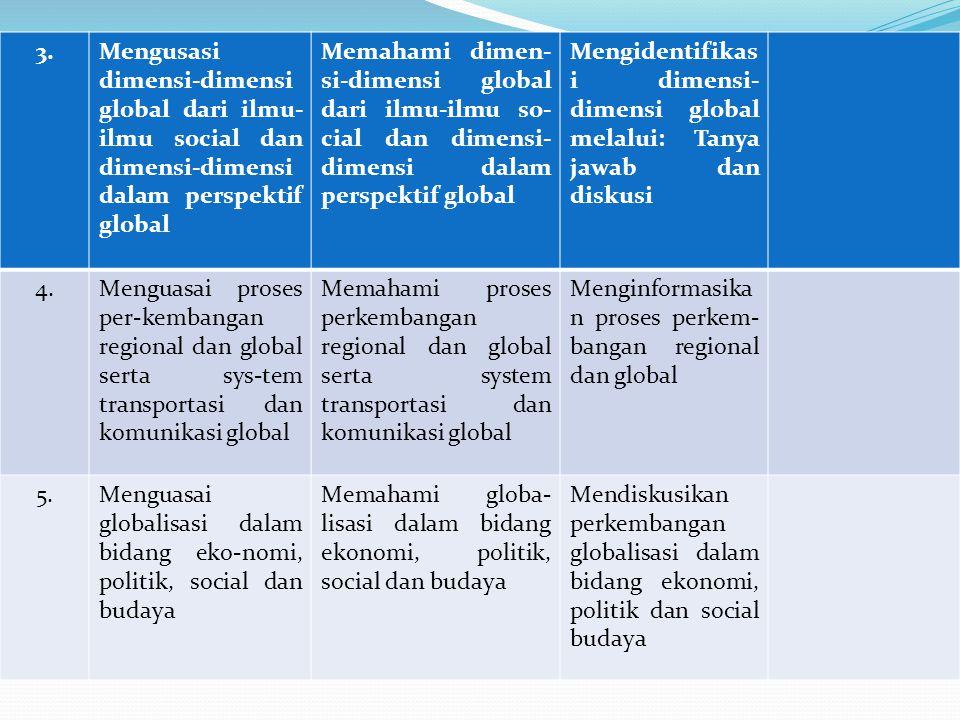 3.Mengusasi dimensi-dimensi global dari ilmu- ilmu social dan dimensi-dimensi dalam perspektif global Memahami dimen- si-dimensi global dari ilmu-ilmu