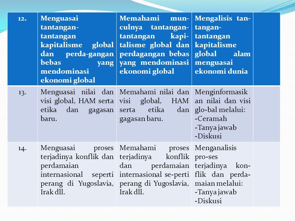 12.Menguasai tantangan- tantangan kapitalisme global dan perda-gangan bebas yang mendominasi ekonomi global Memahami mun- culnya tantangan- tantangan