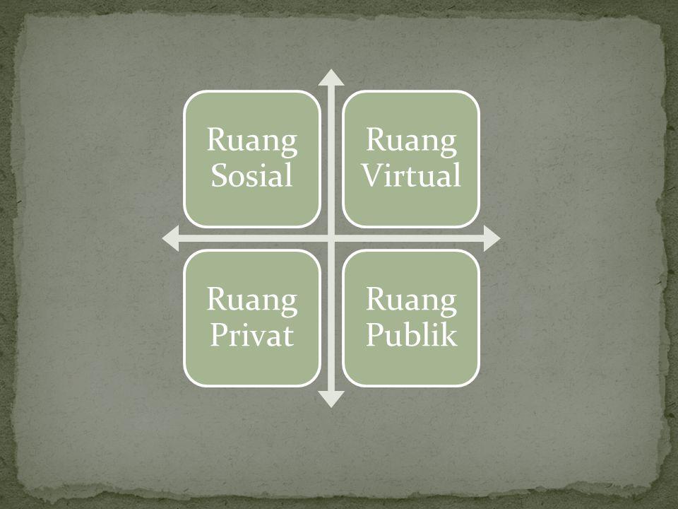 Ruang Sosial Ruang Virtual Ruang Privat Ruang Publik