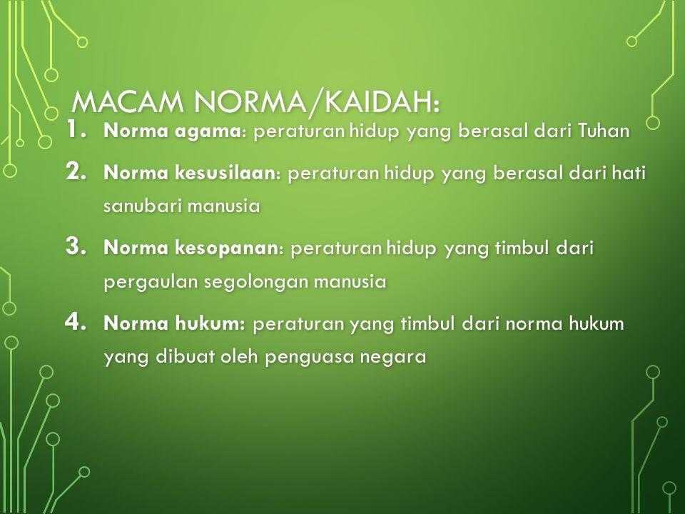 MACAM NORMA/KAIDAH: 1. Norma agama: peraturan hidup yang berasal dari Tuhan 2. Norma kesusilaan: peraturan hidup yang berasal dari hati sanubari manus