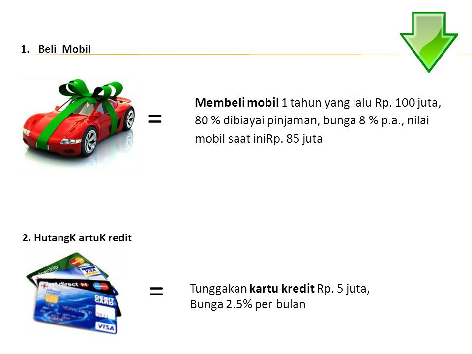 Tunggakan kartu kredit Rp. 5 juta, Bunga 2.5% per bulan Membeli mobil 1 tahun yang lalu Rp.