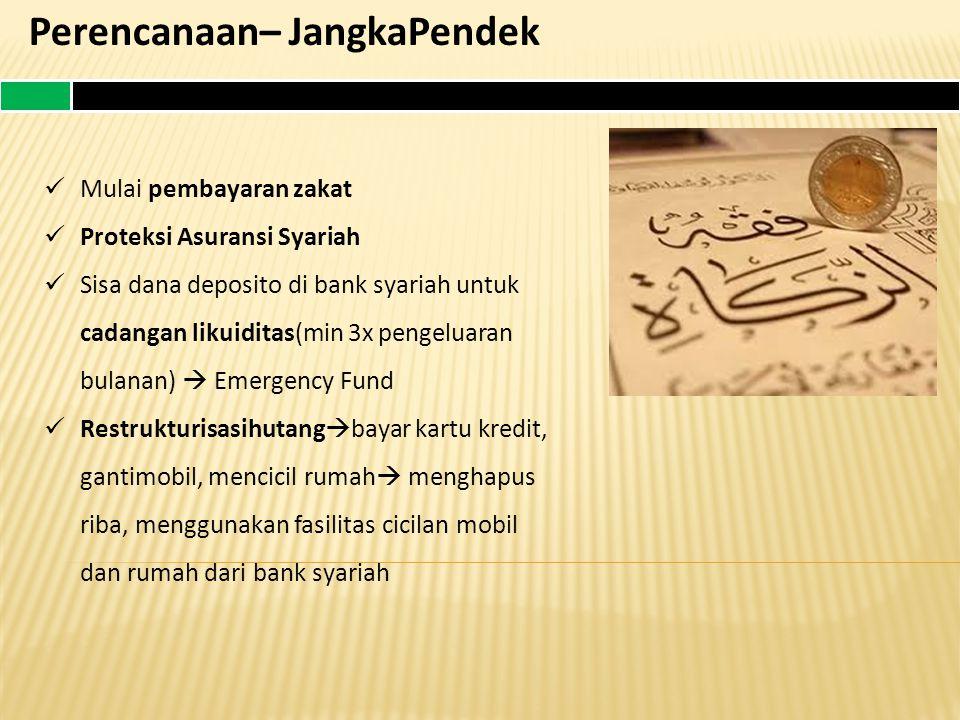 Perencanaan– JangkaPendek Mulai pembayaran zakat Proteksi Asuransi Syariah Sisa dana deposito di bank syariah untuk cadangan likuiditas(min 3x pengelu