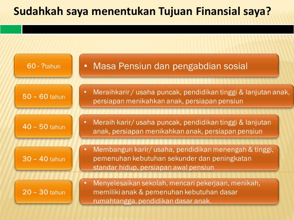 Sudahkah saya menentukan Tujuan Finansial saya?