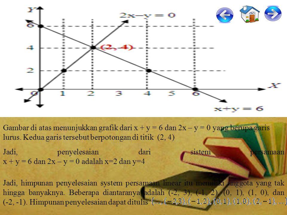 Nilai absis (x) dan ordinat (y) titik potong itu secara serentak akan memenuhi kedua persamaan itu. Dalam metode grafik, untuk menentukan akar-akar SP