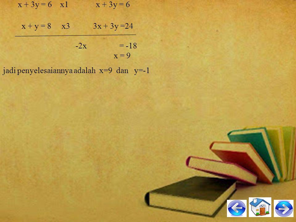 x + y = 2 x 3 3x + 3y = 6 3x + 2y = 8 x 1 3x + 2y =8 kurangkan y = -2 jadi, himpunan penyelesaian adalah. Hasil ini sama dengan yang diperoleh dengan