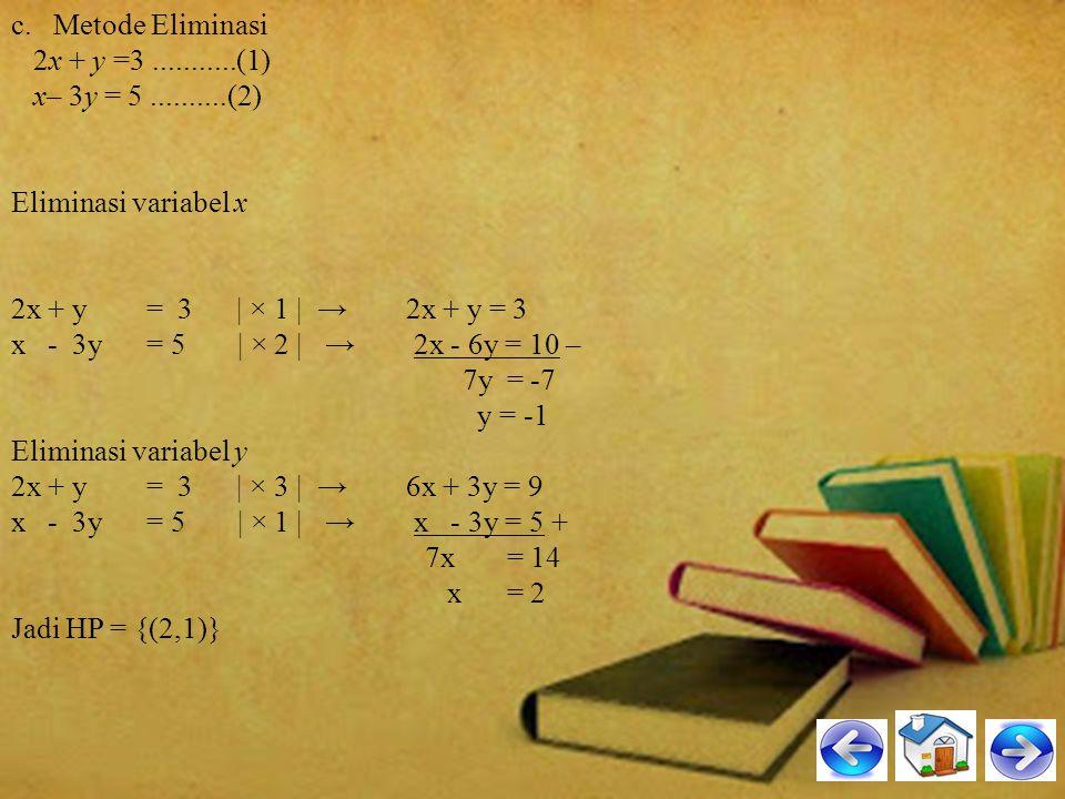 b. Metode Subtitusi 2x + y =3...........(1) x– 3y = 5..........(2) Pada persamaan (1) 2x + y =3 ð y = 3-2x....(3) Subtitusi persamaan (3) ke (2) x - 3