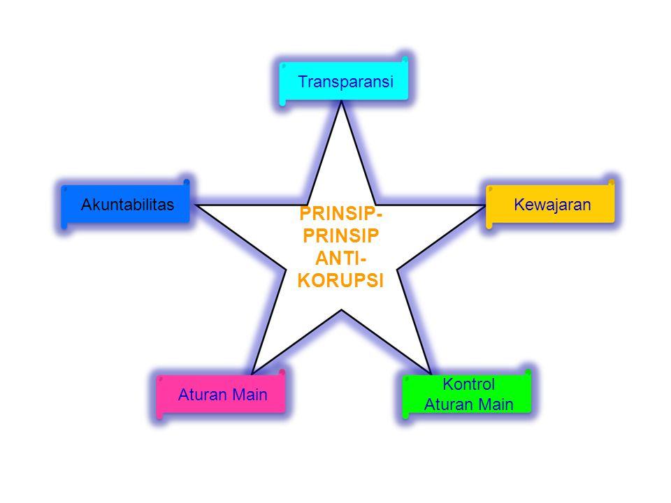 PRINSIP- PRINSIP ANTI- KORUPSI KewajaranTransparansiAturan MainAkuntabilitas Kontrol Aturan Main