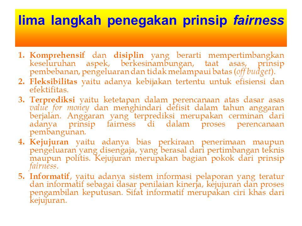 1. Komprehensif dan disiplin yang berarti mempertimbangkan keseluruhan aspek, berkesinambungan, taat asas, prinsip pembebanan, pengeluaran dan tidak m