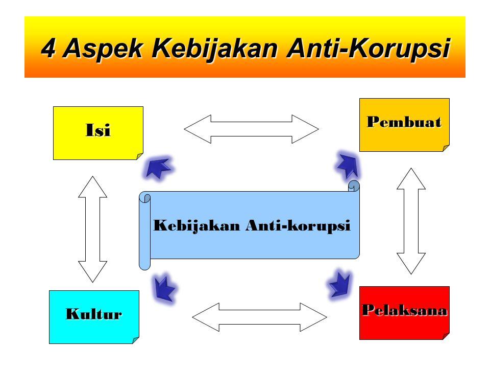 4 AspekKebijakan Anti-Korupsi 4 Aspek Kebijakan Anti-Korupsi Isi Pembuat Pelaksana Kultur Kebijakan Anti-korupsi