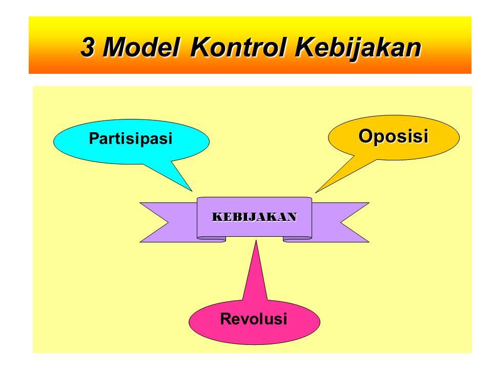Oposisi Partisipasi KEBIJAKAN Revolusi 3 ModelKontrol Kebijakan 3 Model Kontrol Kebijakan
