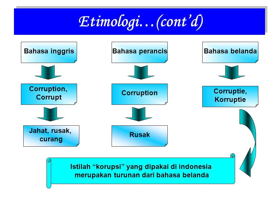 Etimologi…(cont'd) Bahasa inggrisBahasa perancisBahasa belanda Corruption, Corrupt Corruption Corruptie, Korruptie Jahat, rusak, curang Rusak Istilah korupsi yang dipakai di indonesia merupakan turunan dari bahasa belanda