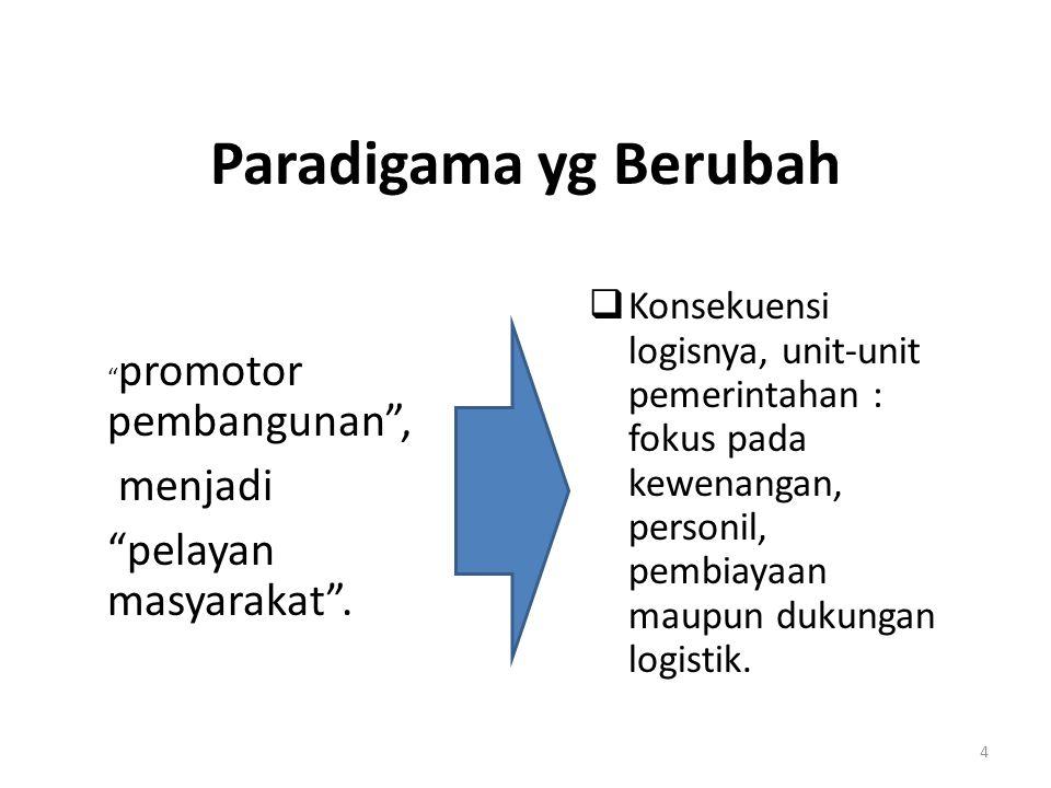 """ Konsekuensi logisnya, unit-unit pemerintahan : fokus pada kewenangan, personil, pembiayaan maupun dukungan logistik. 4 Paradigama yg Berubah """" promo"""