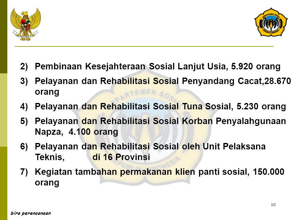 10 biro perencanaan 2)Pembinaan Kesejahteraan Sosial Lanjut Usia, 5.920 orang 3)Pelayanan dan Rehabilitasi Sosial Penyandang Cacat,28.670 orang 4)Pela