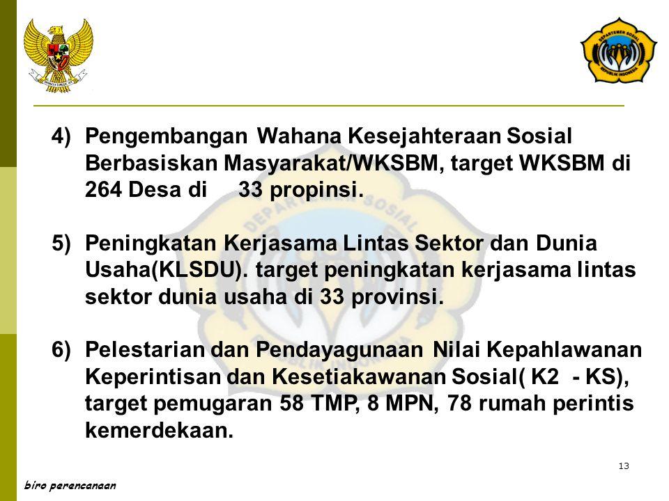 13 biro perencanaan 4)Pengembangan Wahana Kesejahteraan Sosial Berbasiskan Masyarakat/WKSBM, target WKSBM di 264 Desa di 33 propinsi. 5)Peningkatan Ke