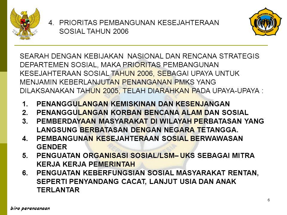 6 SEARAH DENGAN KEBIJAKAN NASIONAL DAN RENCANA STRATEGIS DEPARTEMEN SOSIAL, MAKA PRIORITAS PEMBANGUNAN KESEJAHTERAAN SOSIAL TAHUN 2006, SEBAGAI UPAYA